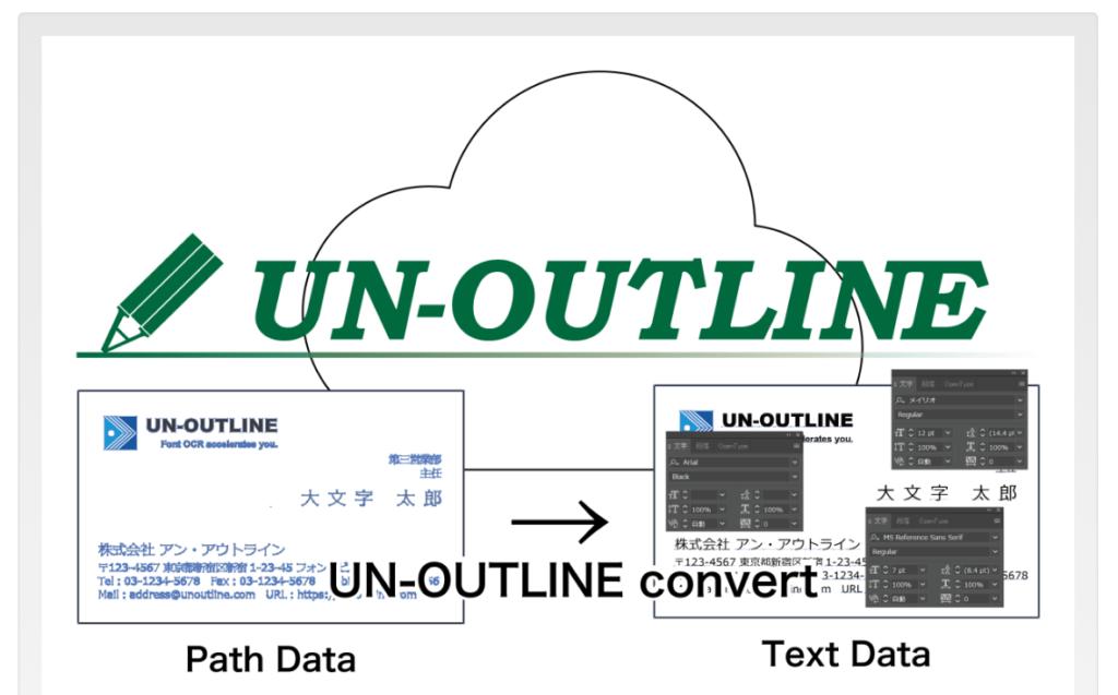 un-outline