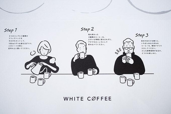 WHITECOFFEE診断キット_使い方