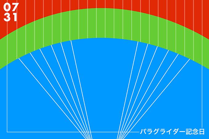 この記事では、何の日(7月分)_7/31パラグライダーの日グラフィック
